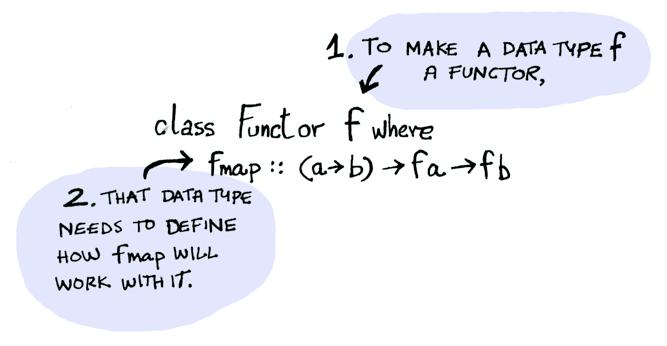 functor_def
